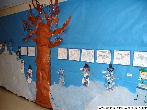 Seasons: Winter Wonderland Bulletin Board